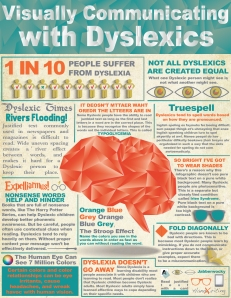 visually_communicating_with_dyslexics_infographic_by_grumbles87-d7f5hy1