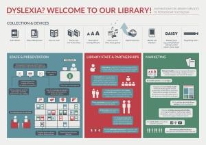 dyslexia-guidelines-checklist
